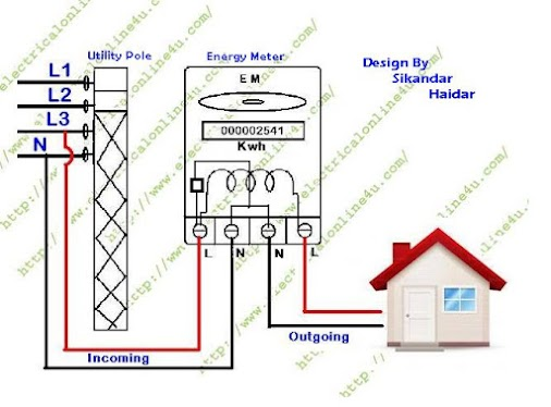 Kwh%2Benergy%2Bmeter%2Bwiring%2Bdiagram how to wire single phase kwh energy meter with another electrical kilowatt hour meter wiring diagram at crackthecode.co