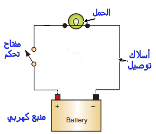 عناصر الدارة الكهربائية ووظائفها