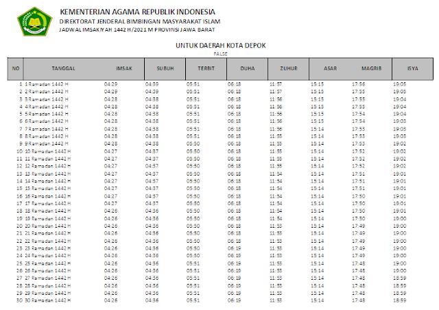 Jadwal Imsakiyah Ramadhan 1442 H Kota Depok, Provinsi Jawa Barat