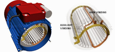 Auxiliary Winding and Main Winding