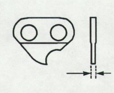 Diagram of a finding gauge width