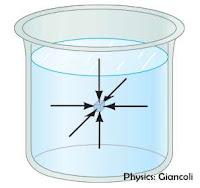 tekanan hidrostatis, tekanan pada kedalaman h, fluida statis, tekanan zat cair