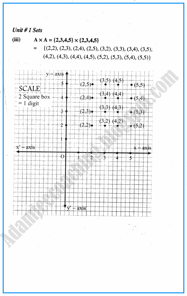 exercise-1-4-sets-mathematics-notes-for-class-10th