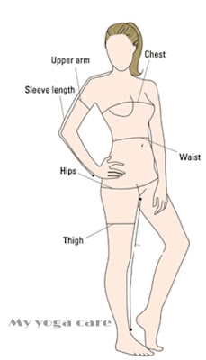 Step by step instructions to Lose Back Fat