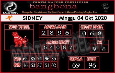 Prediksi Bangbona Sydney Minggu 04 Oktober 2020