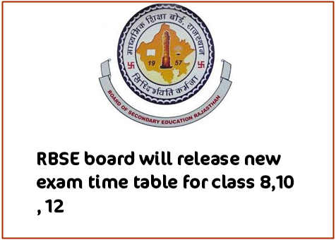 RBSE BOARD NEW EXAM TIME TABLE 2020