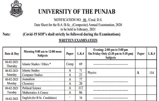 BA (ADA) part 1 part 2 date sheet 2021 PU