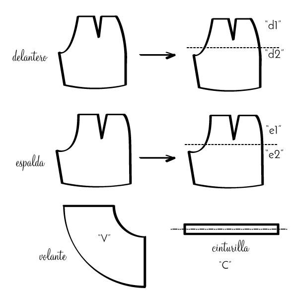 7e4c67a70 Patrón: Falda-pantalón | Mi primera máquina de coser | Bloglovin'