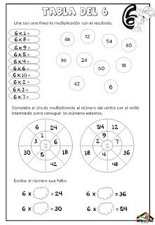 Ejercicios interactivos de las tablas de multiplicar
