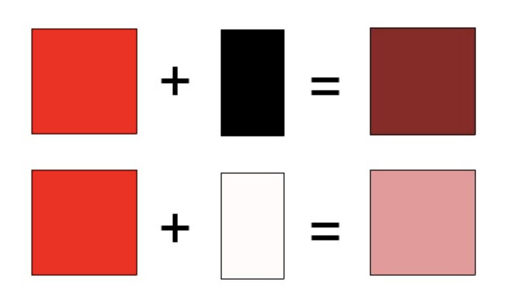 Miten väri tummenee
