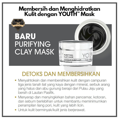 Youth Purifying Clay Mask