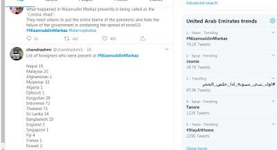 تفاعل كبير على تويتر عن إغلاق مسجد مركز نظام الدين في الهند