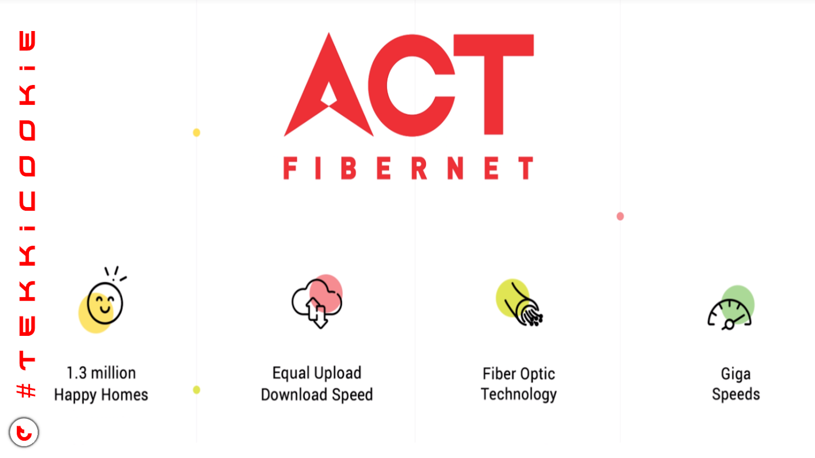 ACT_Fibernet_broadband