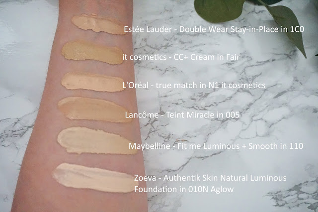 Zoeva - Authentik Skin Natural Luminous Foundation Swatch