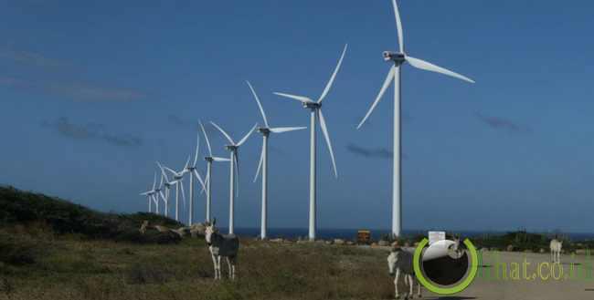 Amerika Energi Tenaga Angin