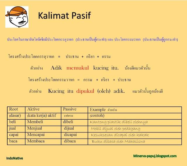 IndoNative # R 006