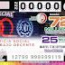 La lista del Sorteo Especial No. 222 de la Lotería Nacional (la OIT)