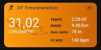 35° Firenzemarathon