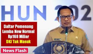 Jatim Raih 2 Piala New Normal Padahal Corona Masih Tinggi, DKI Justru Tak Masuk. Janggal ?