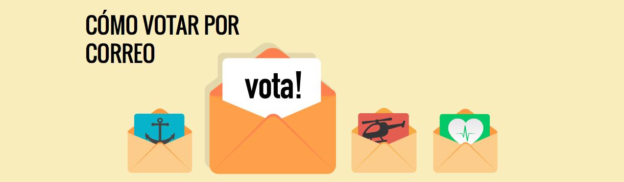 ¿Cómo votar por correo?