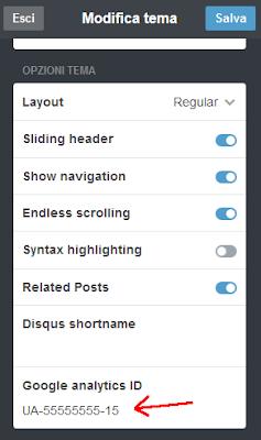 Come aggiungere analytics su tumblr