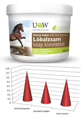 pareri forum balsam puterea calului cu namol herbavit