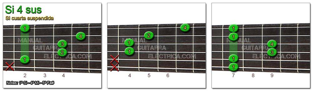 Acordes Guitarra Si cuarta suspendida - B 4sus