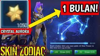 Cara Mendapatkan Crystal of Aurora