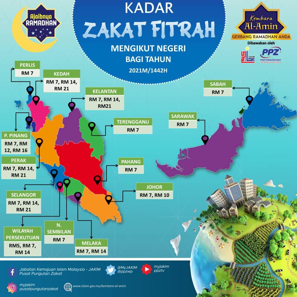 Kadar zakat fitrah negeri Kelantan Terengganu Pahang Perlis Kedah Pulau Pinang Perak Selangor Negeri Sembilan Melaka Johor Sarawak Sabah Wilayah Persekutuan Kuala Lumpur Putrajaya Labuan Malaysia Singapura Singapore tahun 2021 1442 hijrah
