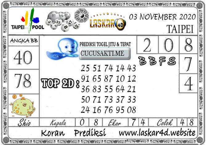 Prediksi Togel TAIPEI LASKAR4D 03 NOVEMBER 2020