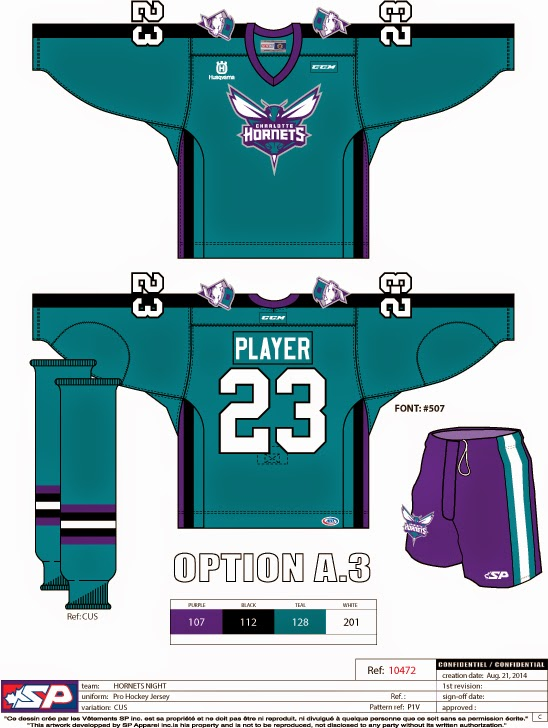 sneakers for cheap 0aca3 15c90 Hockey Insider: Charlotte Checkers to wear Hornets jerseys ...