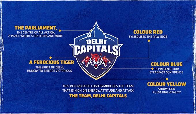 Delhi Capitals IPL Team - Delhi Daredevils