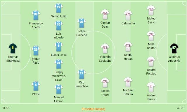 Prediksi Lazio vs CFR Cluj — 29 November 2019