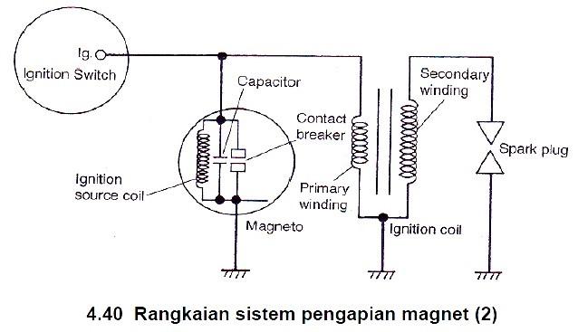 Sistem pengapian pada sepeda motor wiring diargram sistem pengapian ac ccuart Gallery