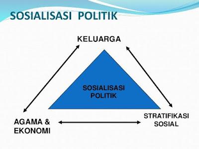 Pengertian Sosialisasi Politik Menurut Para Ahli
