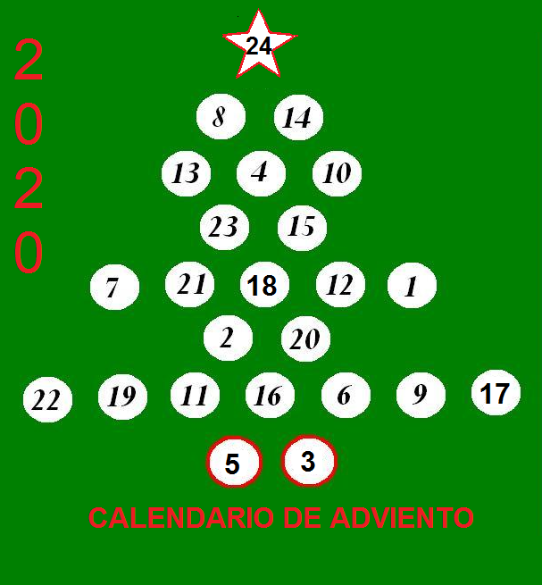 Participo en el Calendario de Adviento 2020