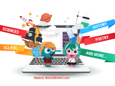 BoomWriter- A Good Option for Teaching Writing Remotely