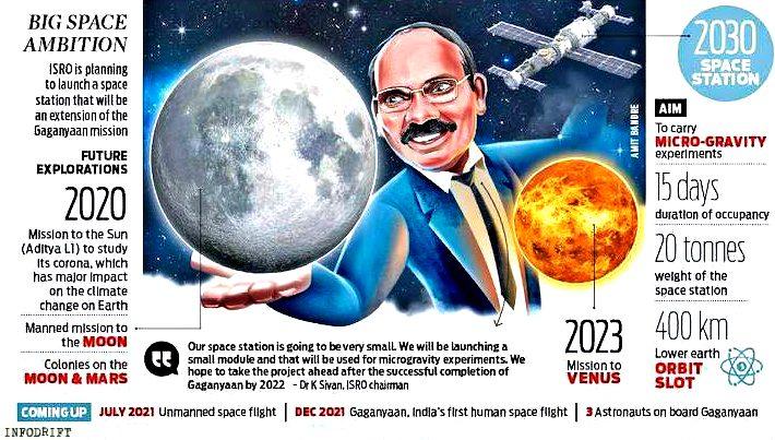 ISRO's future plans
