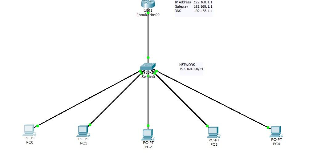 Jaringan Komputer Blog College Student: Konfigurasi DHCP