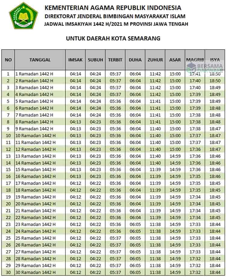 jadwal imsakiyah ramadhan 2021 semarang