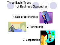 3 Types Of Business