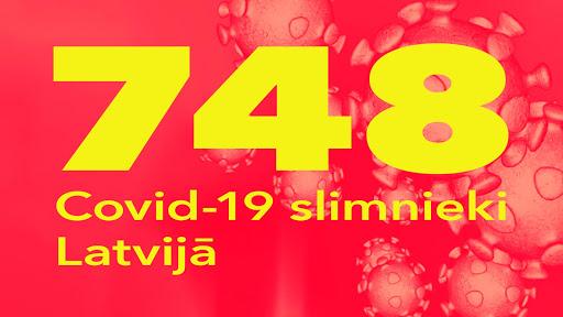 Koronavīrusa saslimušo skaits Latvijā 21.04.2020.