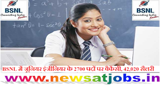 bsnl+recruitment+2016