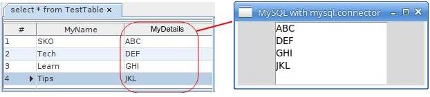 MySQL Data in ListBox using column name in python