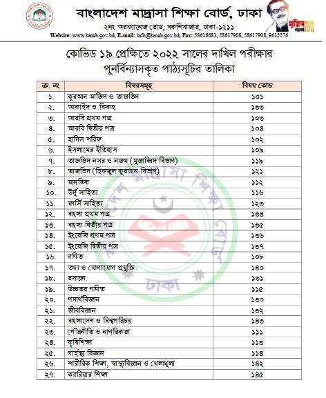 Dakhil Short Syllabus 2022 Madrasah Board