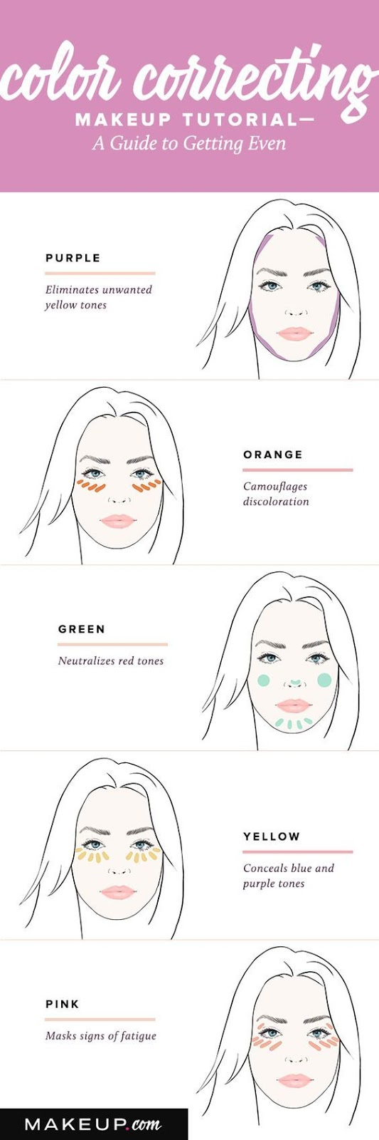 YOUR STEP-BY-STEP GUIDE TO USING COLOR-CORRECTING MAKEUP
