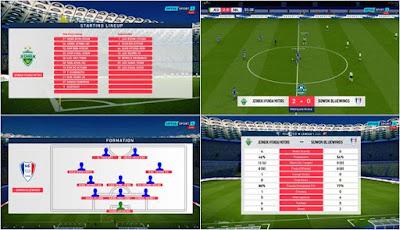 K-League 1 Scoreboard