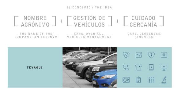 Proceso de diseño del logotipo Tevagui. Premisas - Logo desing process.