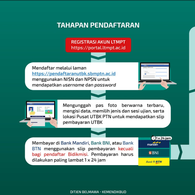 Mekanisme Pendaftaran UTBK 2020 dan Info-Info Penting Terkait