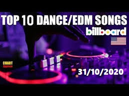 Billboard Top 10 Dance/EDM Songs (USA) | October 31, 2020 -  PLAYLIST